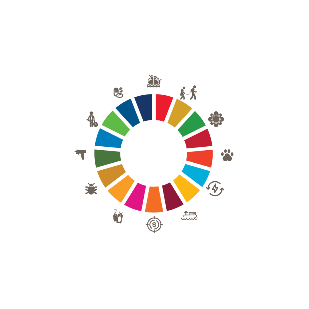 OC & the SDGs
